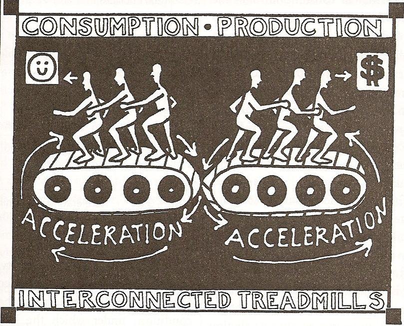 participación ciudadana en la crisis ecológica consumismo